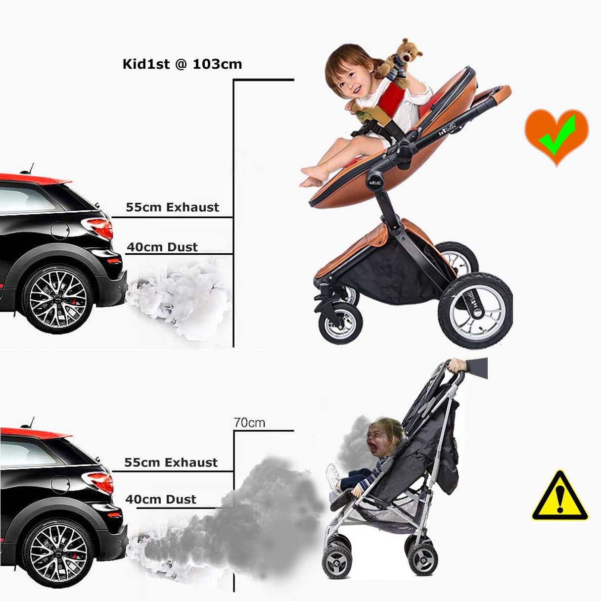 KID1st elegant all-in-1 high landscape All-Terrain Egg Shell infant Baby Stroller Travel System toddler pushchair  baby pram with Carriage Bassinet Combo for HOT MOM (Brown)  by Kid1st (Image #6)