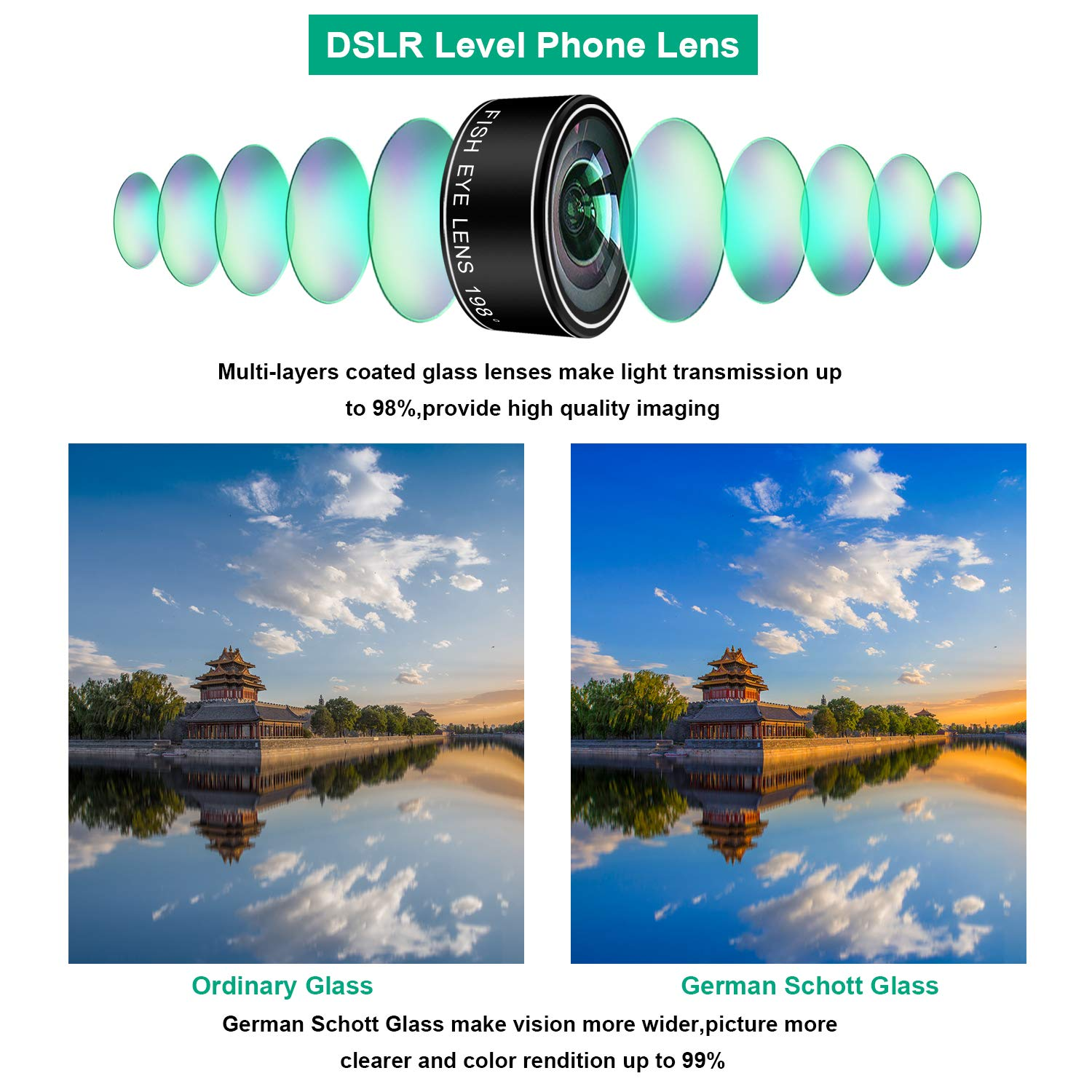 Phone Camera Lens Kit,9 in 1 Kaiess Super Wide Angle+ Macro+ Fisheye Lens +Telephoto+ CPL+Kaleidoscope+Starburst Lens for iPhone X/8/7/6s/6 Plus, Samsung,Android Smartphones(Matte Black) by Kaiess (Image #2)