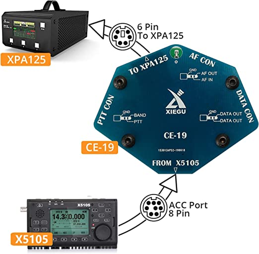 X5105 and G90 ect. Xiegu CE-19 Data Interface Expansion Card Products Acc PTT SJR PA