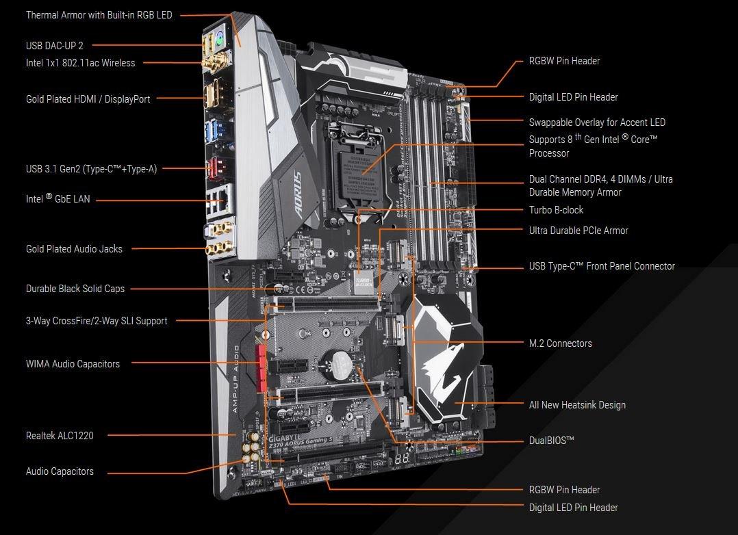 Intel/® Z370 Express Mini-ATX Gigabyte Z370M-DS3H LGA 1151 Placa Base Z/ócalo H4 DDR4-SDRAM, DIMM, Dual, 64 GB, Intel, Intel/® Core/™ i3, Intel Core i5, Intel Core i7