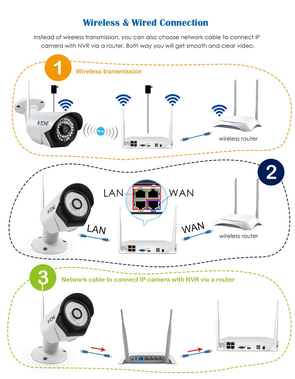 a zone ch home wireless cctv camera systems p nvr recorder x a zone 4ch home wireless cctv camera systems 960p nvr recorder 4x ip 720p 1 0mp wireless wifi security camera outdoor indoor qr code scan easy diy