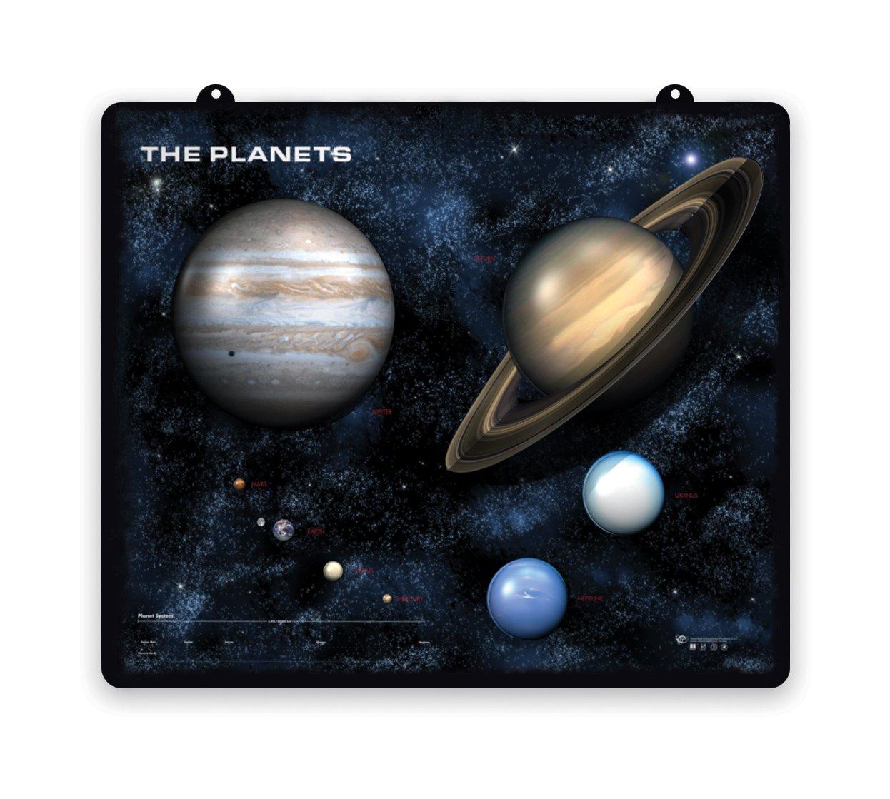 American Educational Planet Plaque