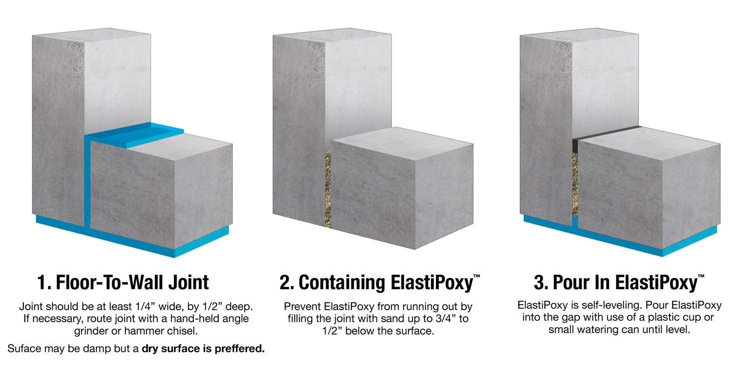 expansion joint concrete wall. floor-to-wall joint sealant, cracks in concrete blocks, expansion joints, spalled - wall surface repair products amazon.com r