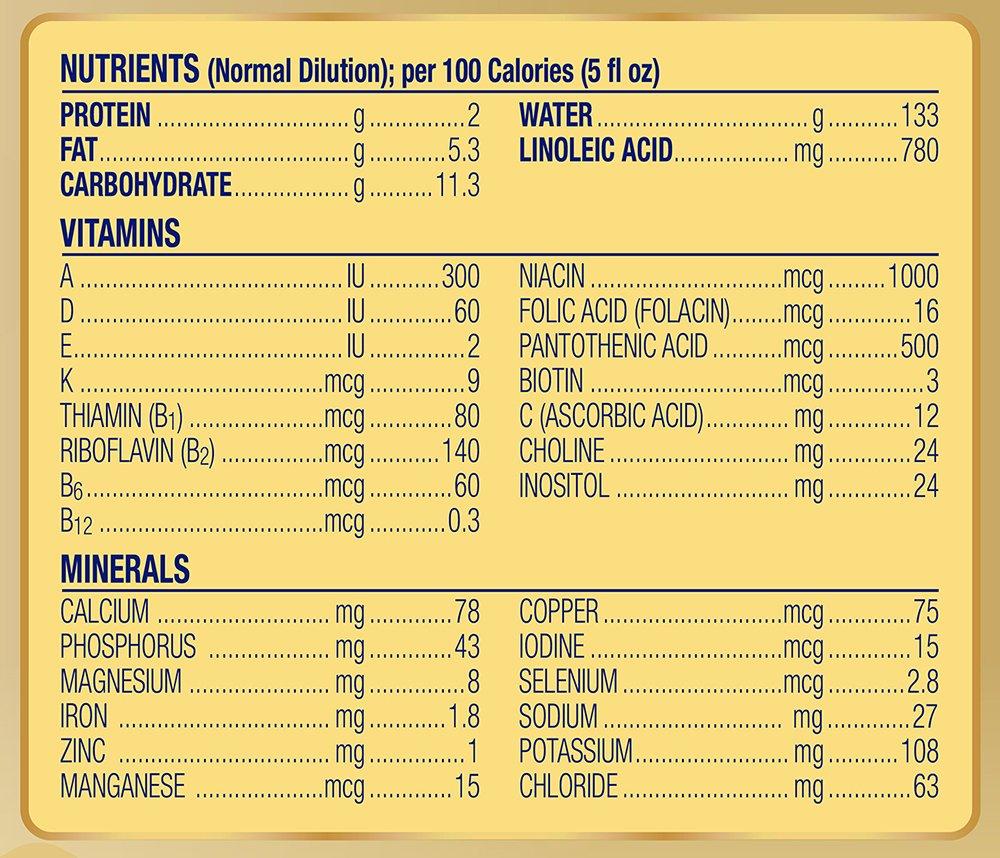 Enfamil NeuroPro Baby Formula Milk Powder, 20.7 Ounce (Pack of 6), Omega 3, Probiotics, Brain Support by Enfamil (Image #10)