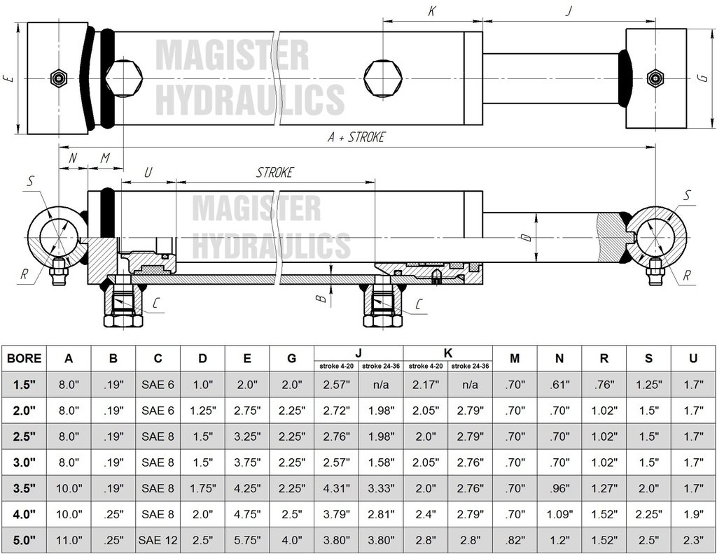 Double Acting Welded Hydraulic Cylinder 2.5'' Bore 6'' Stroke Cross Tube End by Magister Hydraulics (Image #3)