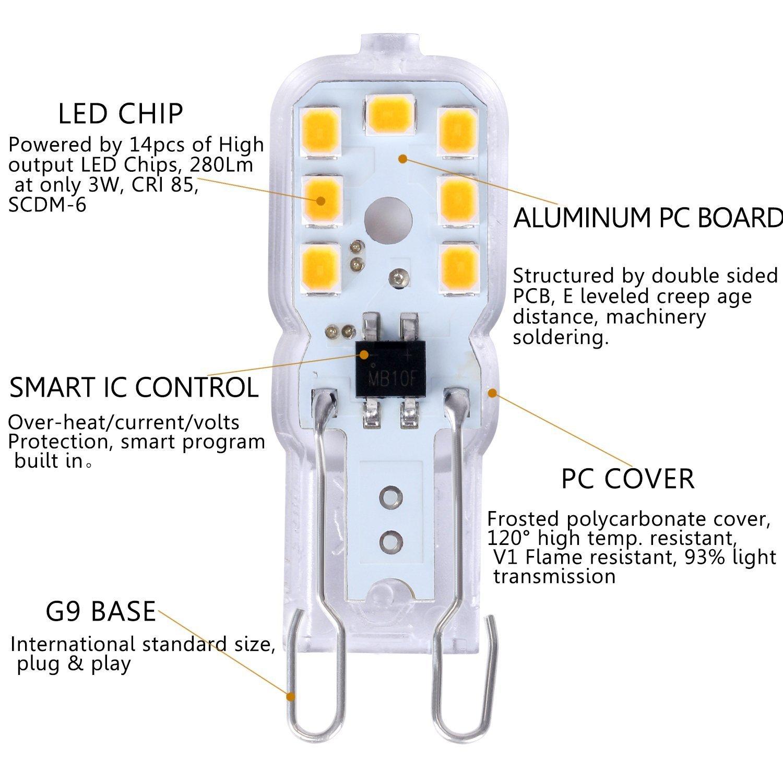 Arvidsson G9 - Bombilla led, plástico, G9 3w, G9 3.00W 230.00V: Amazon.es: Iluminación