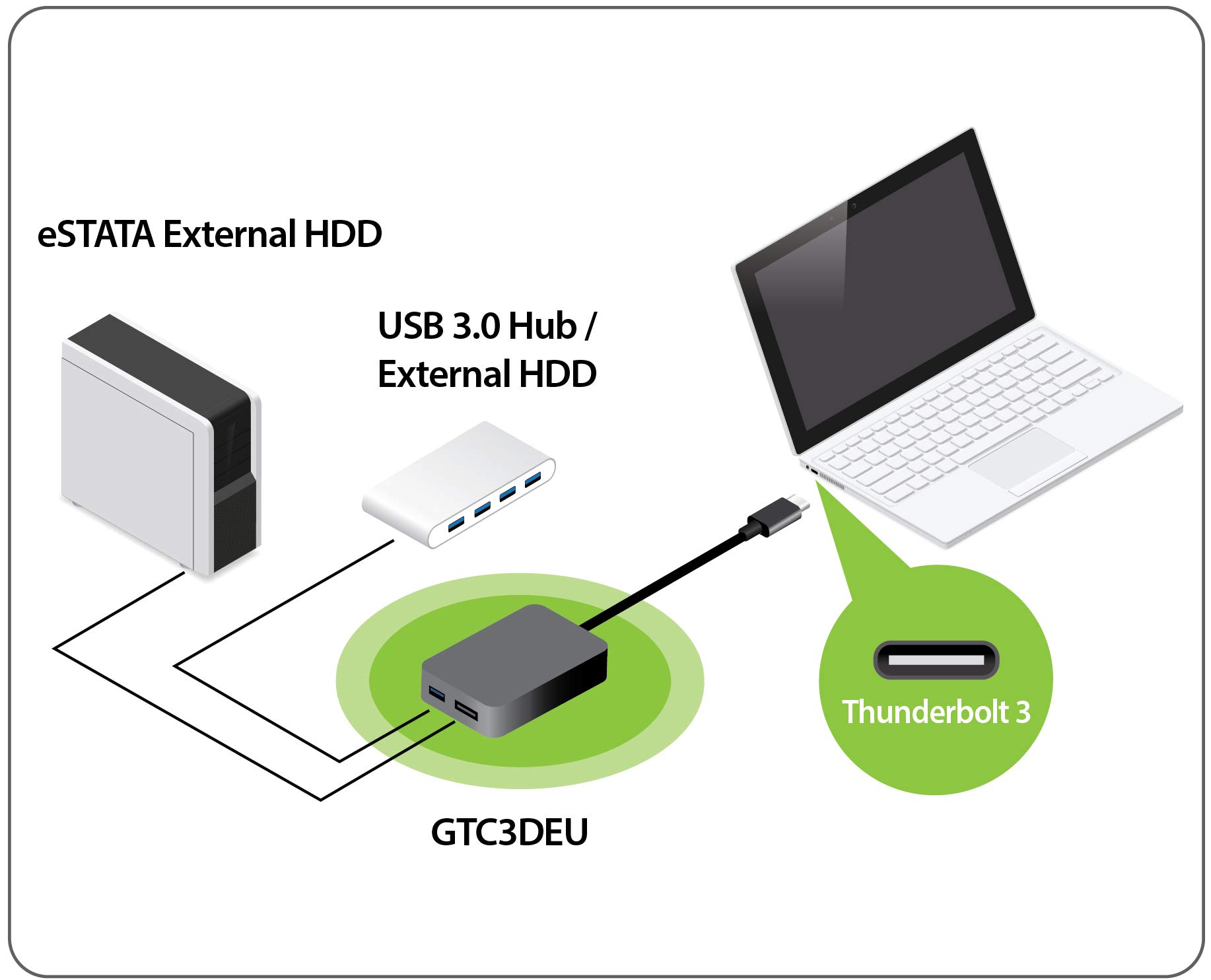 IOGEAR GTC3DEU Thunderbolt 3 to eSATA and USB Adapter by IOGEAR (Image #2)