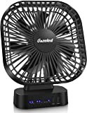 Gazeled Portable Fan