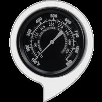 Meat Meter