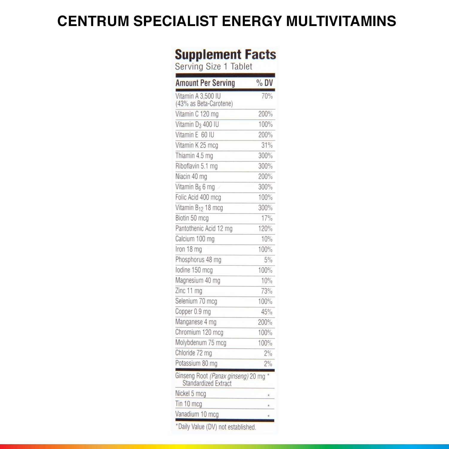 Centrum Specialist Energy Complete Multivitamin Supplement (60-Count Tablets): Amazon.es: Salud y cuidado personal