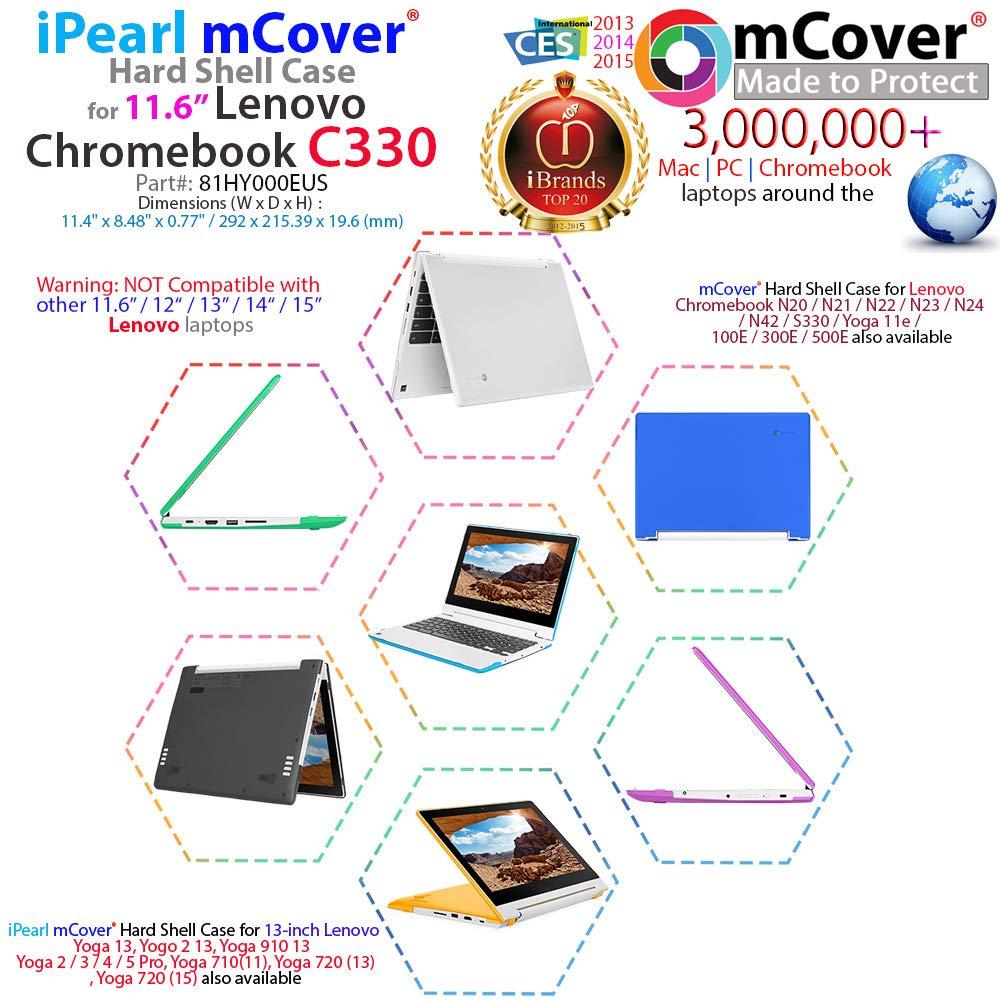 mCover - Carcasa rígida para portátil Lenovo C330 de 11,6 ...