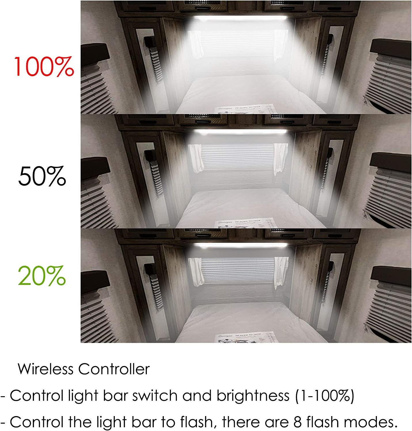 RV for Van Ceiling Dome Lighting Fixture with Wireless Controller Switch and 7 Flashing Modes Camper Trailer 12-24V, 12W, 6000K Boat LE-JX Universal 40 RV Interior Lighting Led Light Bar