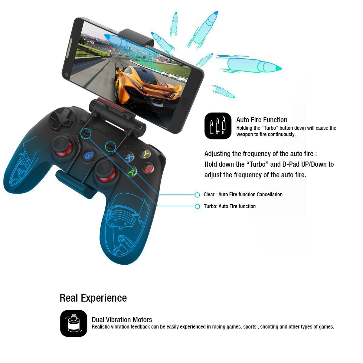 Amazon.com: G3s Wireless Gaming Controller for Switch/Windows PC/PS3 Gamepad with improved 2.4Ghz USB dongle, Bluetooth Android Controller Gamepad for ...