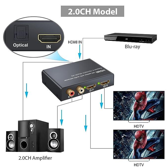 LiNKFOR 4Kx2K HDMI Convertidor Extractor de Audio Soportar 2CH / 5.1CH 3D HDMI a SPDIF Óptico Toslink Conversor Digital a Analógico RCA R/L + 2 vías HDMI ...