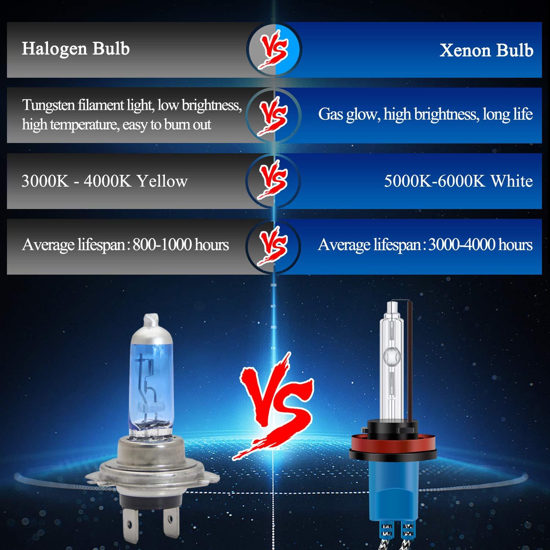 DZG H7 HID Bombillas de xen/ón Kit de reemplazo de faro 35w L/ámpara 6000K Coche blanco 2 piezas