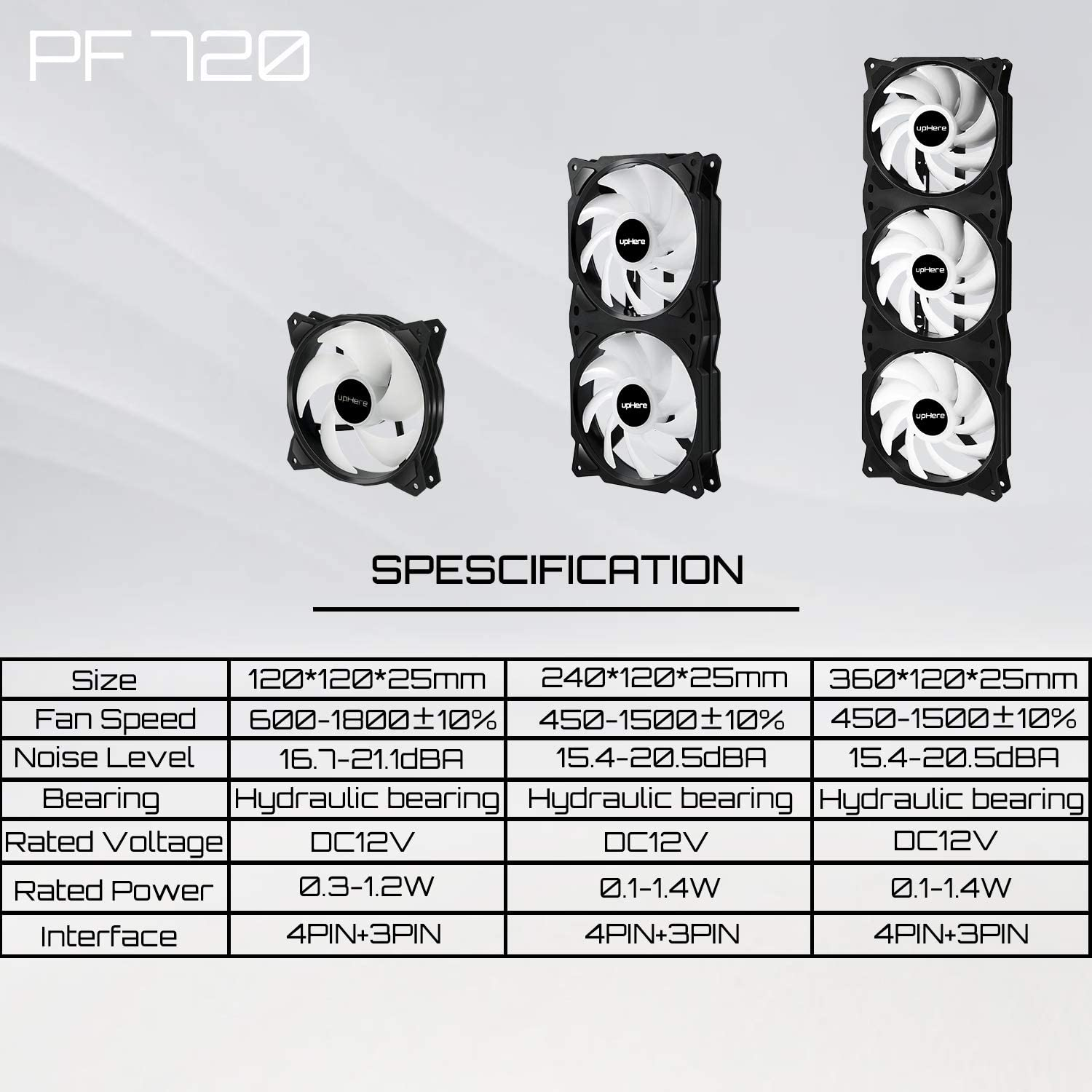 upHere 720mm RGB LED with Remote control PC Cooling Fan Ultra Quiet High Airflow for Computer Case,PF7206