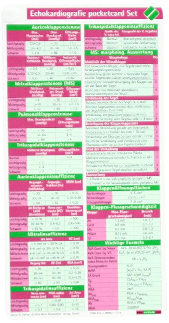 Echokardiografie Pocketcard Set