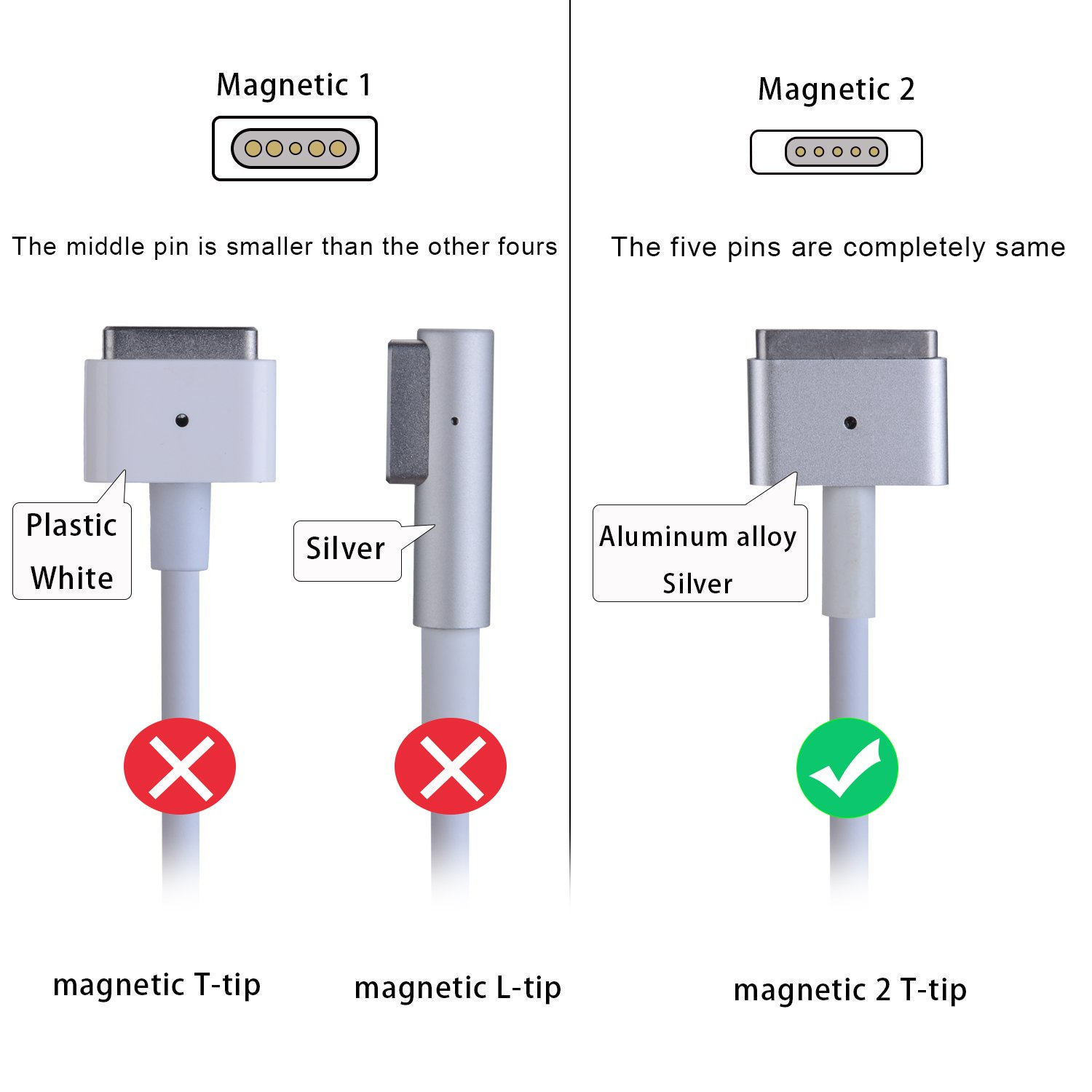 with 3.5m Extra Long Cable and Extra 5V 1A USB Port A1304 A1374 A1377 Compatible for 45W Magsafe Power Adapter L Tip A1244 Liveimpex Compatible for Macbook Air Charger Apple A1237 A1370 A1369