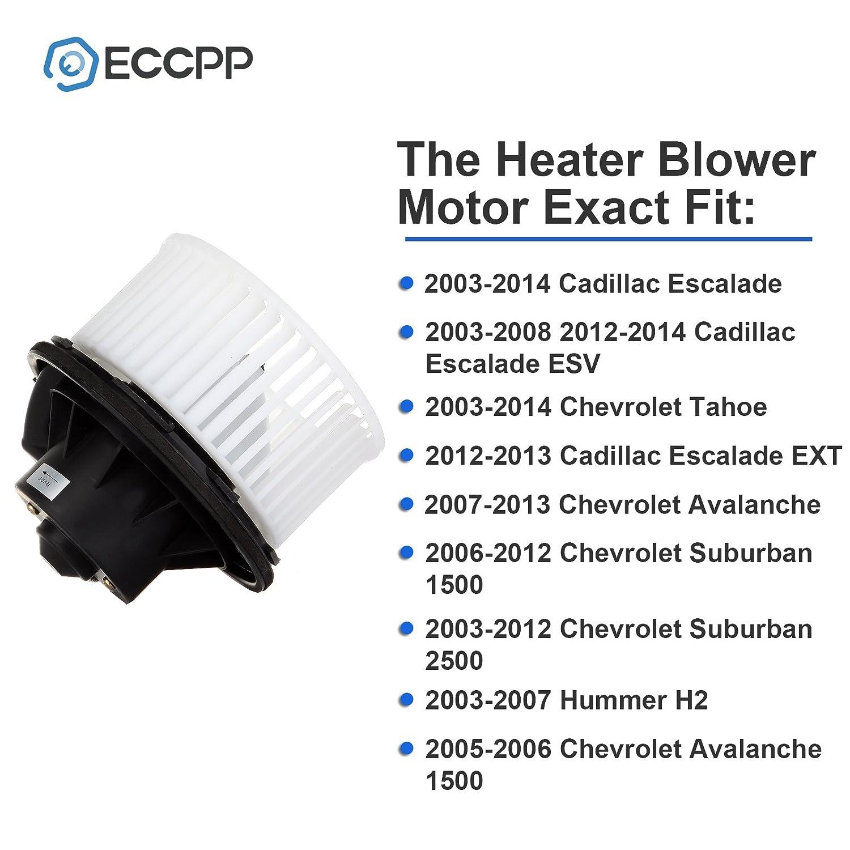 Amazon.com: HVAC Plastic Heater Blower Motor ABS w/Fan Cage ECCPP for  2003-2014 Cadillac Escalade /2003-2008 2012-2014 Cadillac Escalade ESV  /2003-2014 ...