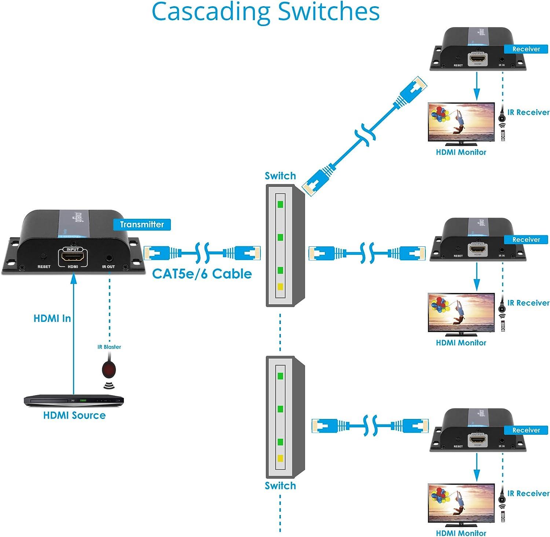 gofanco HDMI Over IP Extender w//Local HDMI Loop Out /& IR Remote 120m at 1080p @60Hz Up to 395ft 1-to-1 or 1-to-Many HDMI Balun Over Cat5e//Cat6 Ethernet Part# HDBitTPRO