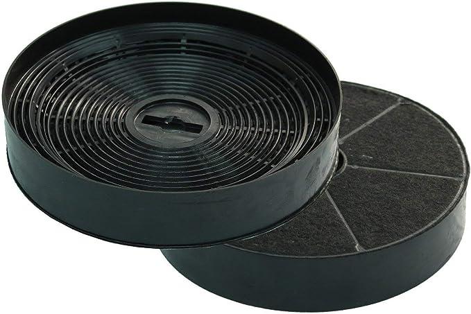 Juego de filtros de carbón activo, filtro de carbono KSC 700 campana extractora apta para campana extractora Oranier - Gorenje - MAN - 2 unidades: Amazon.es: Grandes electrodomésticos