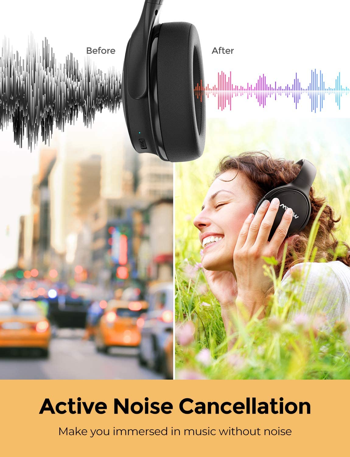 Mpow H19 IPO Active Noise Cancelling Bluetooth Headphones 30H Playtime for PC//Cellphones Memory-Protein Earpads Bluetooth 5.0 Headphones with CVC 8.0 Mic Hi-Fi Stereo Wireless Headphones with Rapid Charge
