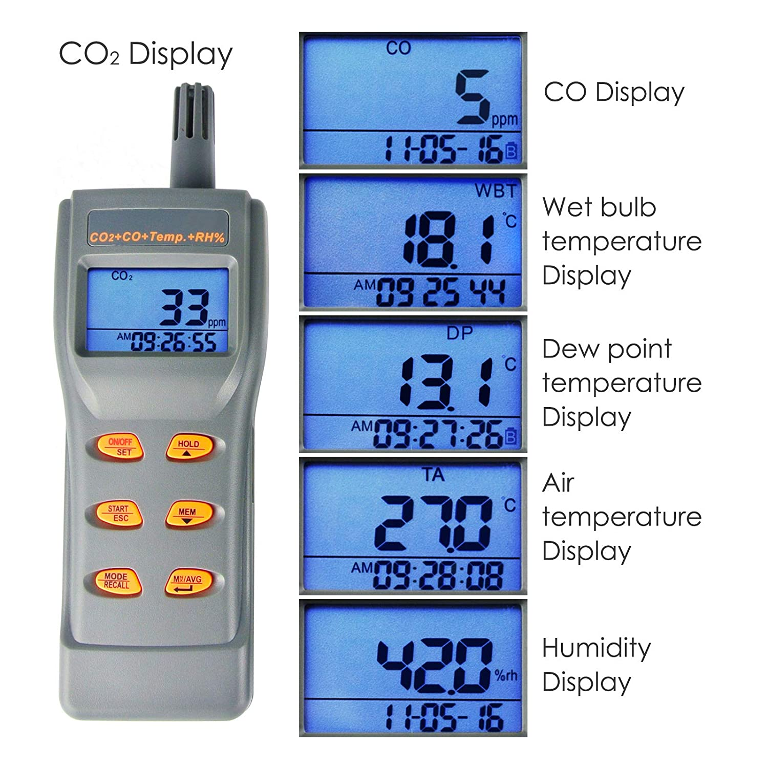 thegymyarraville.com.au CO2 Datalogger Carbon Dioxide Humidity ...