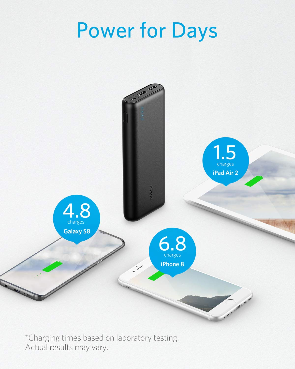 Portable Charger Anker Powercore 20100mah Ultra High P 03 Samsung Travell Branded Asus 21a Micro Usb Capacity Power Bank With 48a Output External Battery Pack For Iphone Ipad