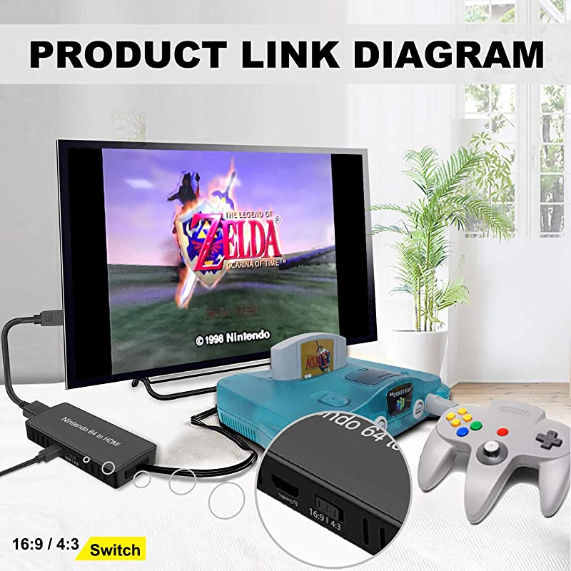 HDMI Cable for N64, Support 16:9/4:3 Conversion, N64 to HDMI Converter, Composite with N64/GameCube/SNES