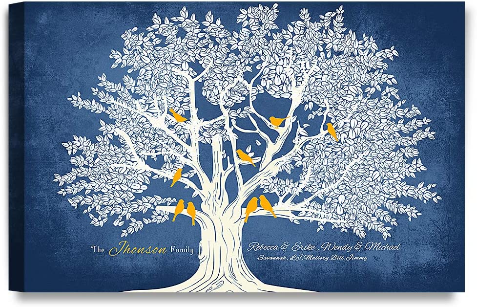 Personalized Family Tree Print - Choice of Colors