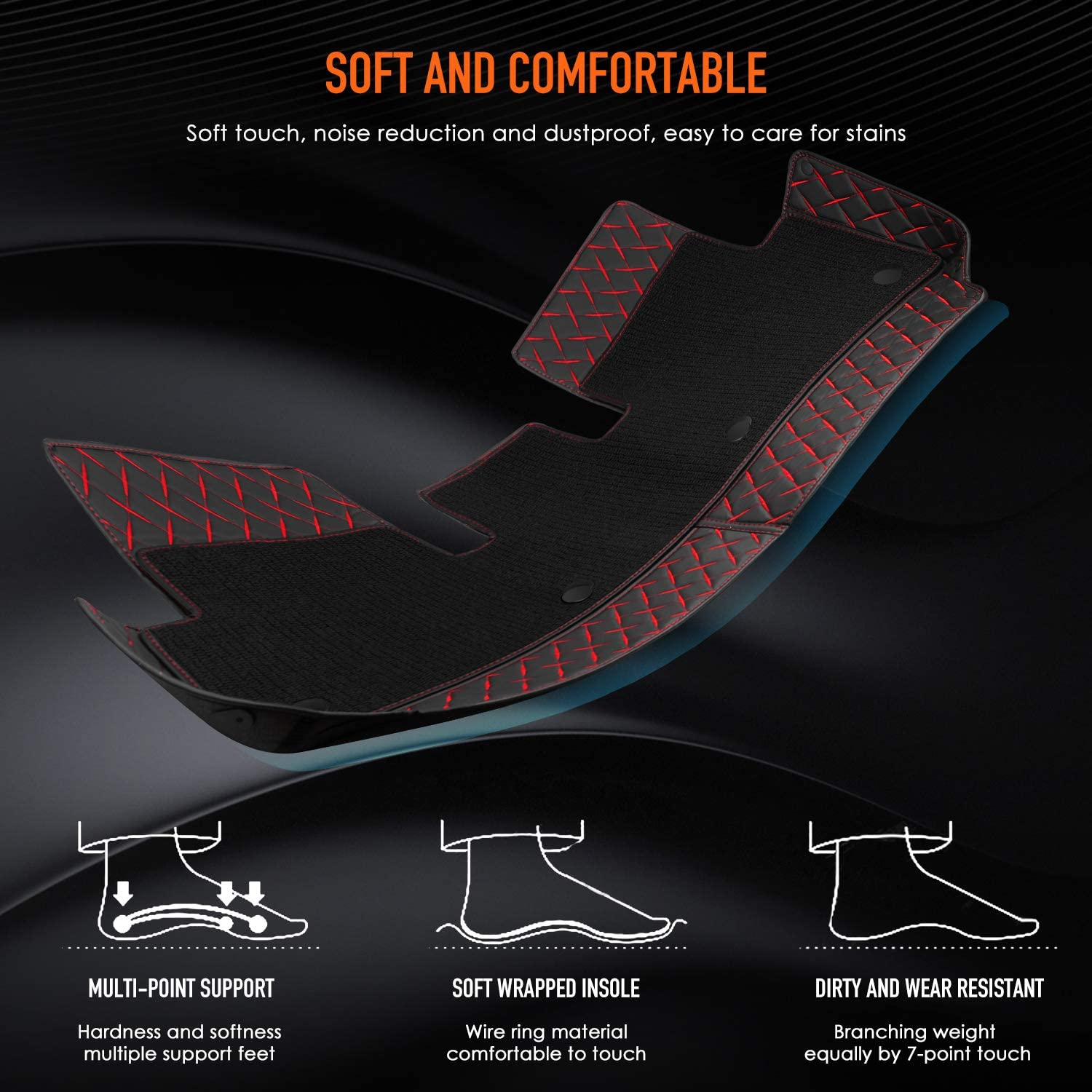 ZuTaBao Full Covered Floor Mat Luxury XPE Leather Waterproof Vehicle Floor Carpet Fit for Tesla Model 3 Double Layer, Black 1th