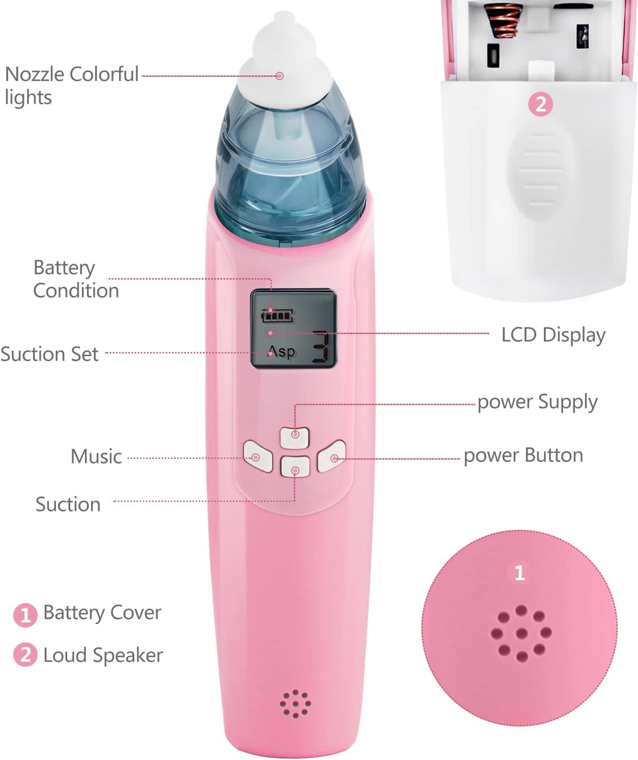 HBselect Aspirador Nasal Electrico Para Bebes 3 Niveles De Succión ...