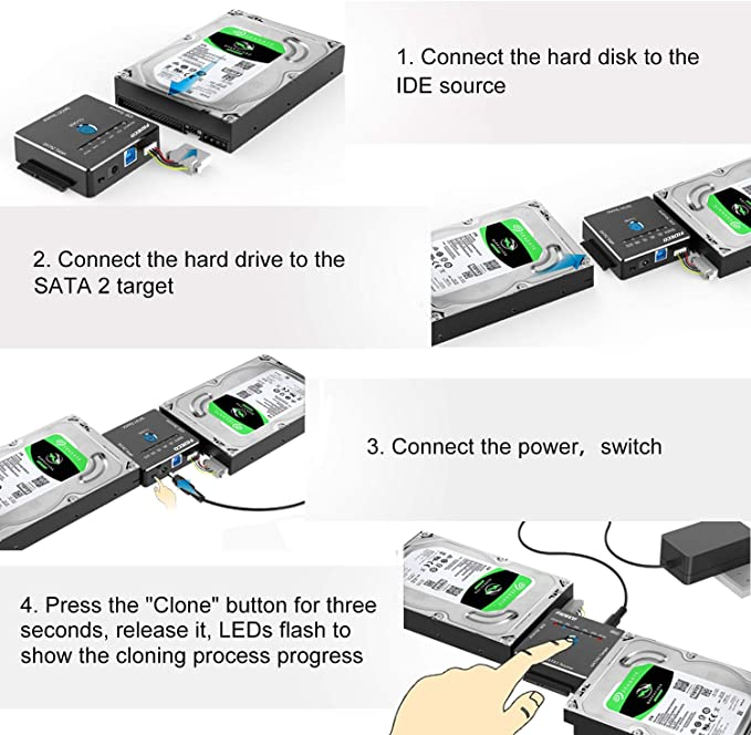 FIDECO USB IDE o SATA Adaptador, Adaptador de Disco Duro de ...