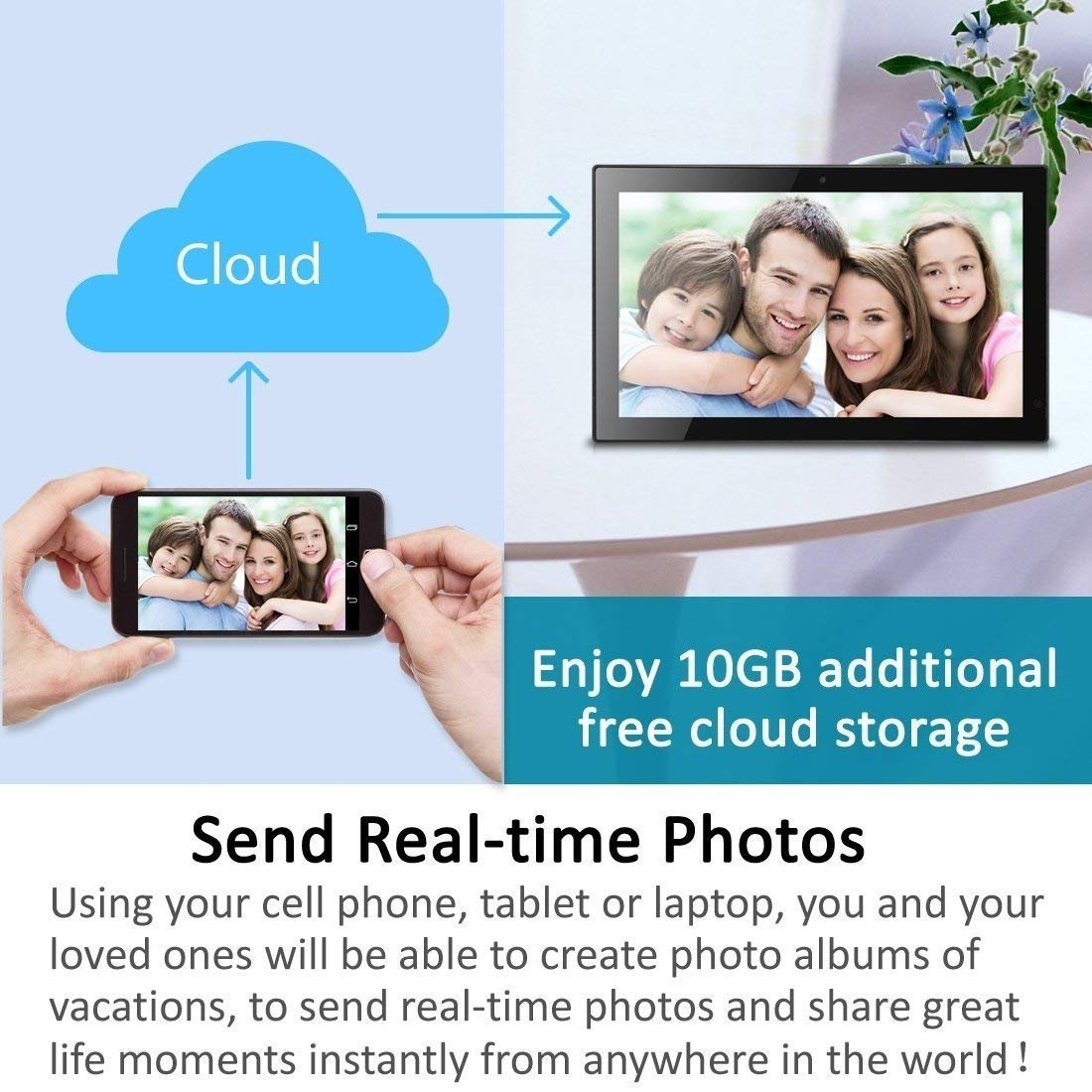 19'' WiFi Cloud Frame with Remote Control, 20GB Free Cloud Storage, Music, Movie, Social Media, Wall mountable by Sungale (Image #4)