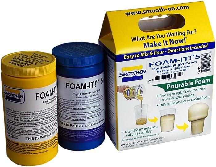 The Best Fake Food Molding Foam