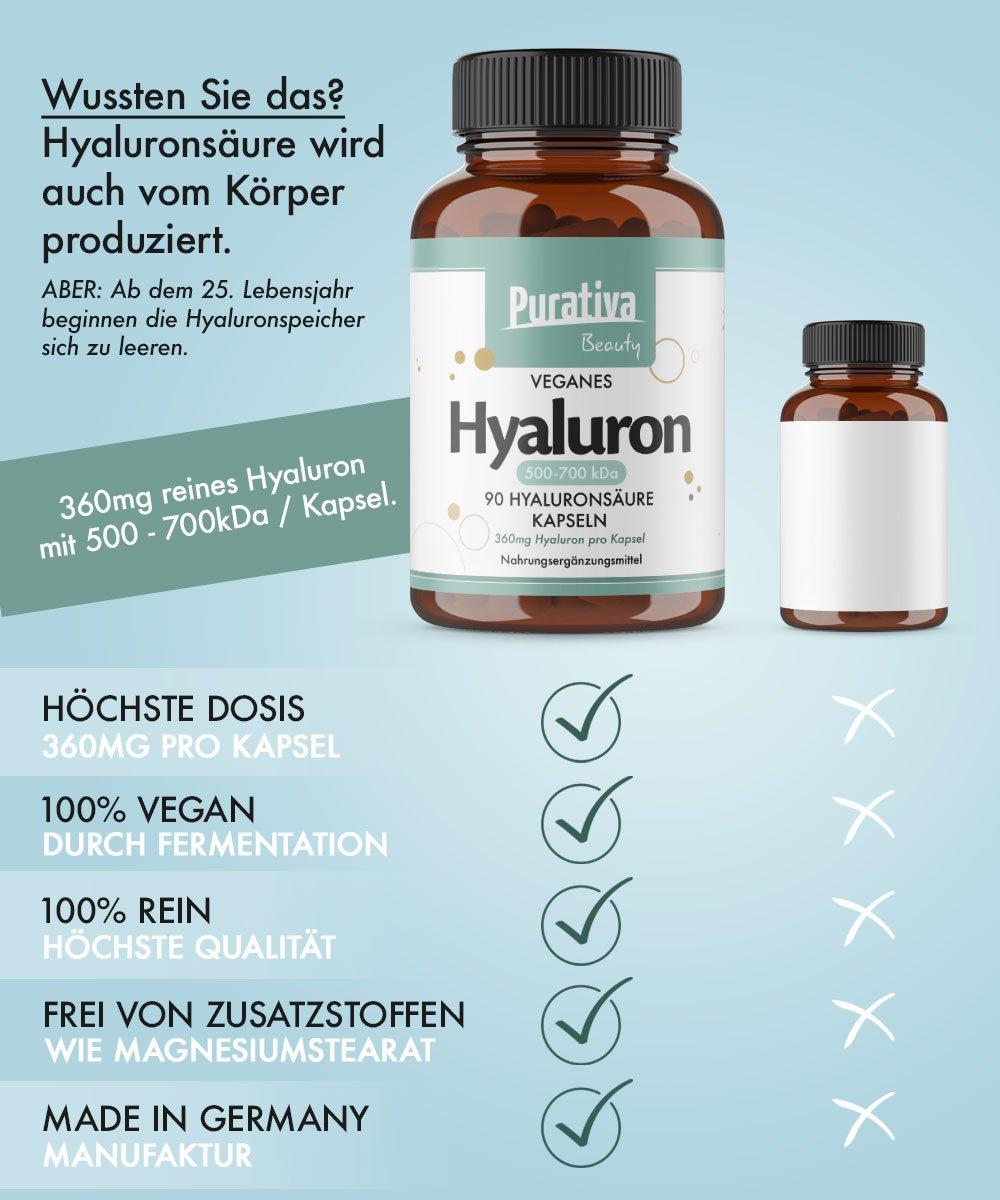 Ácido Hialurónico Pur - 90 Gelules X 360 mg - para 3 meses - Alta Dosis con 360 mg por dosis diaria Pur Hyaluronic Acid - 100% végétarien, PUR sin additifs ...