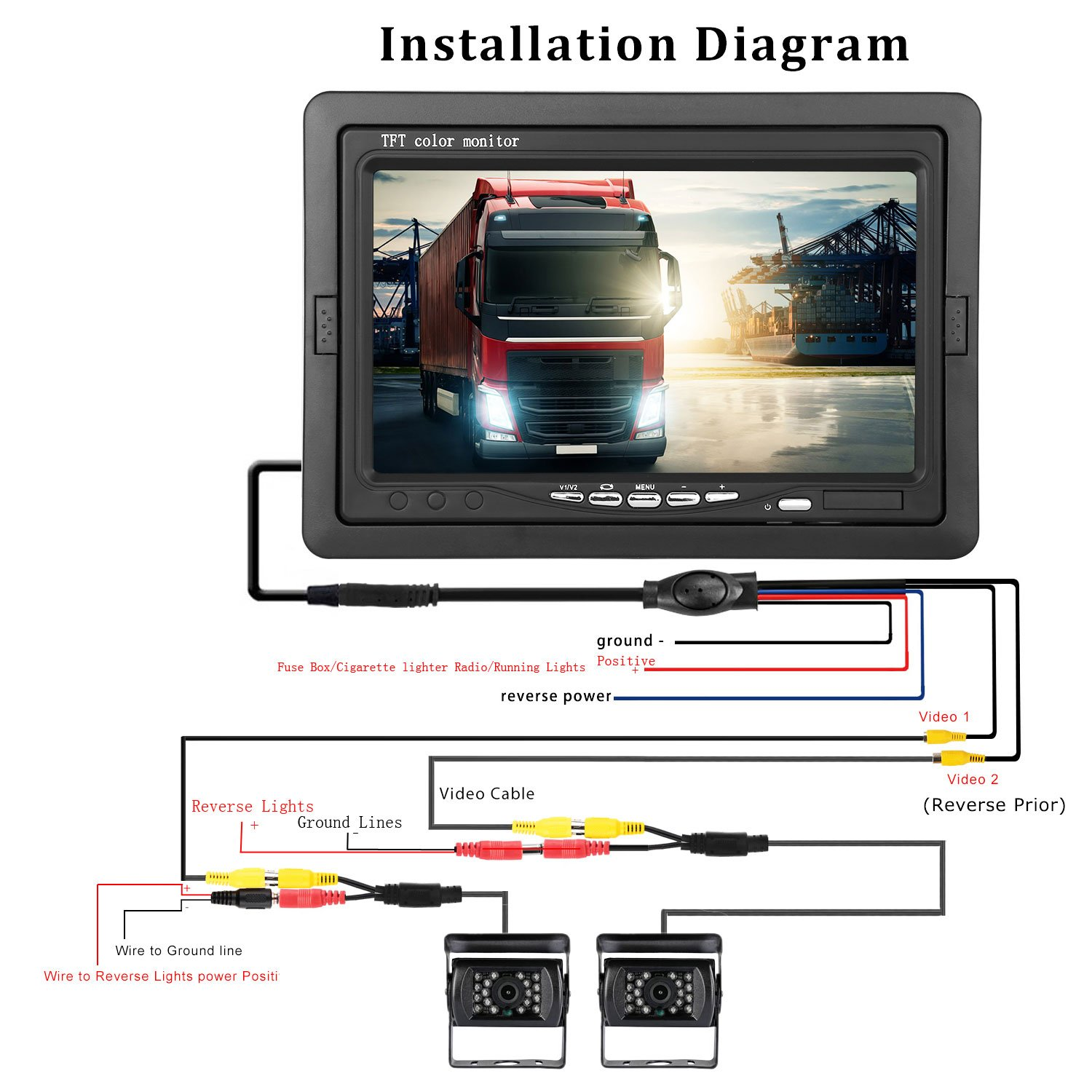 Amusing Night Vision Camera Wiring Diagram Power Pictures - Best ...