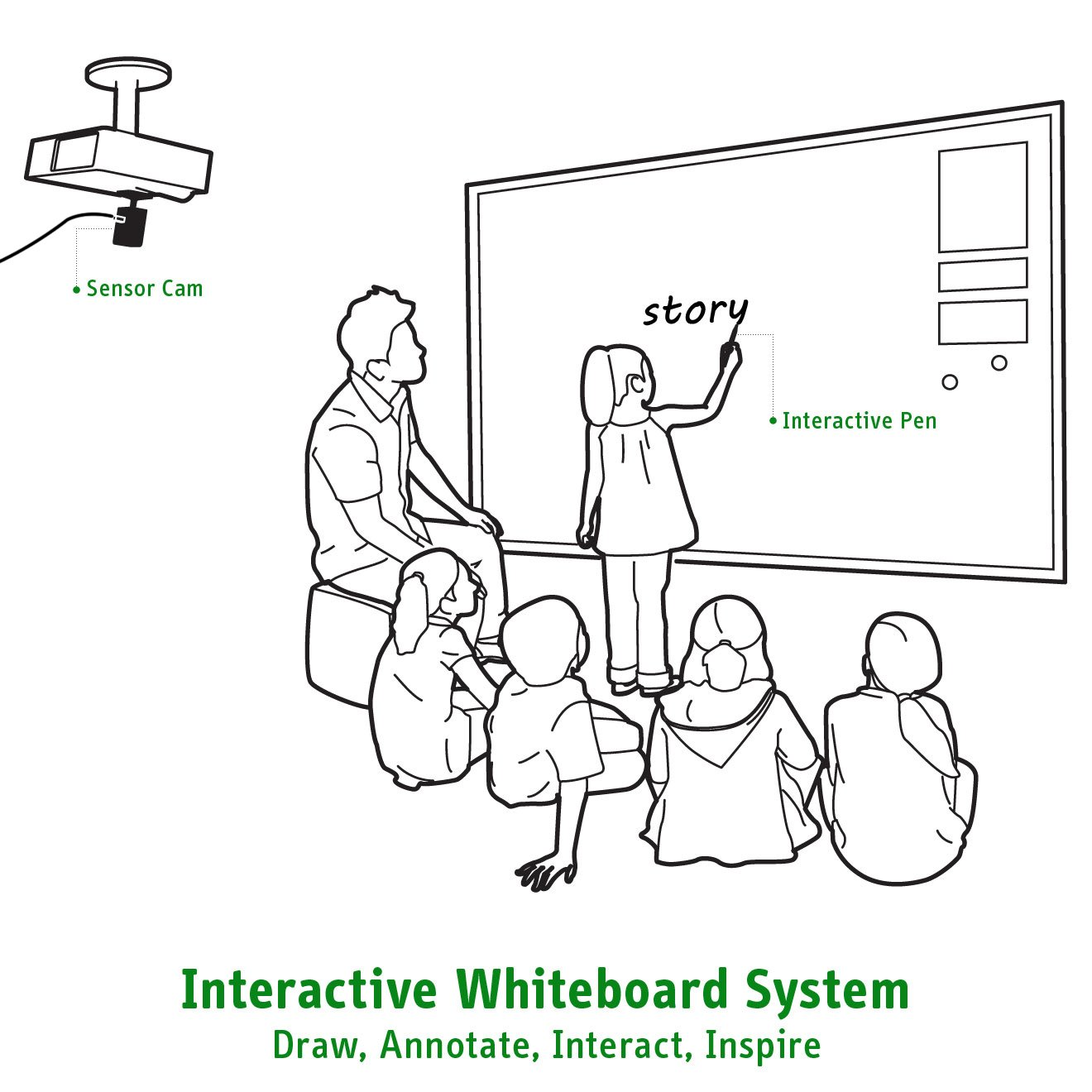 Ipevo 5 866 1 08 00 Is 01 Portable Interactive Smart Board 800 Wiring Diagram Whiteboard System Computers Accessories