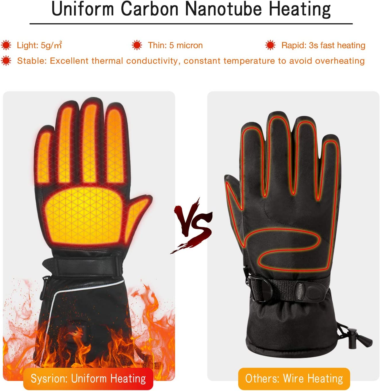 Sysrion Rechargeable Battery Heated Gloves 4 Heating Setting for Ski Camping Riding Motorcycle Hiking Fishing Waterproof /& Windproof Electric Gloves for Men Women