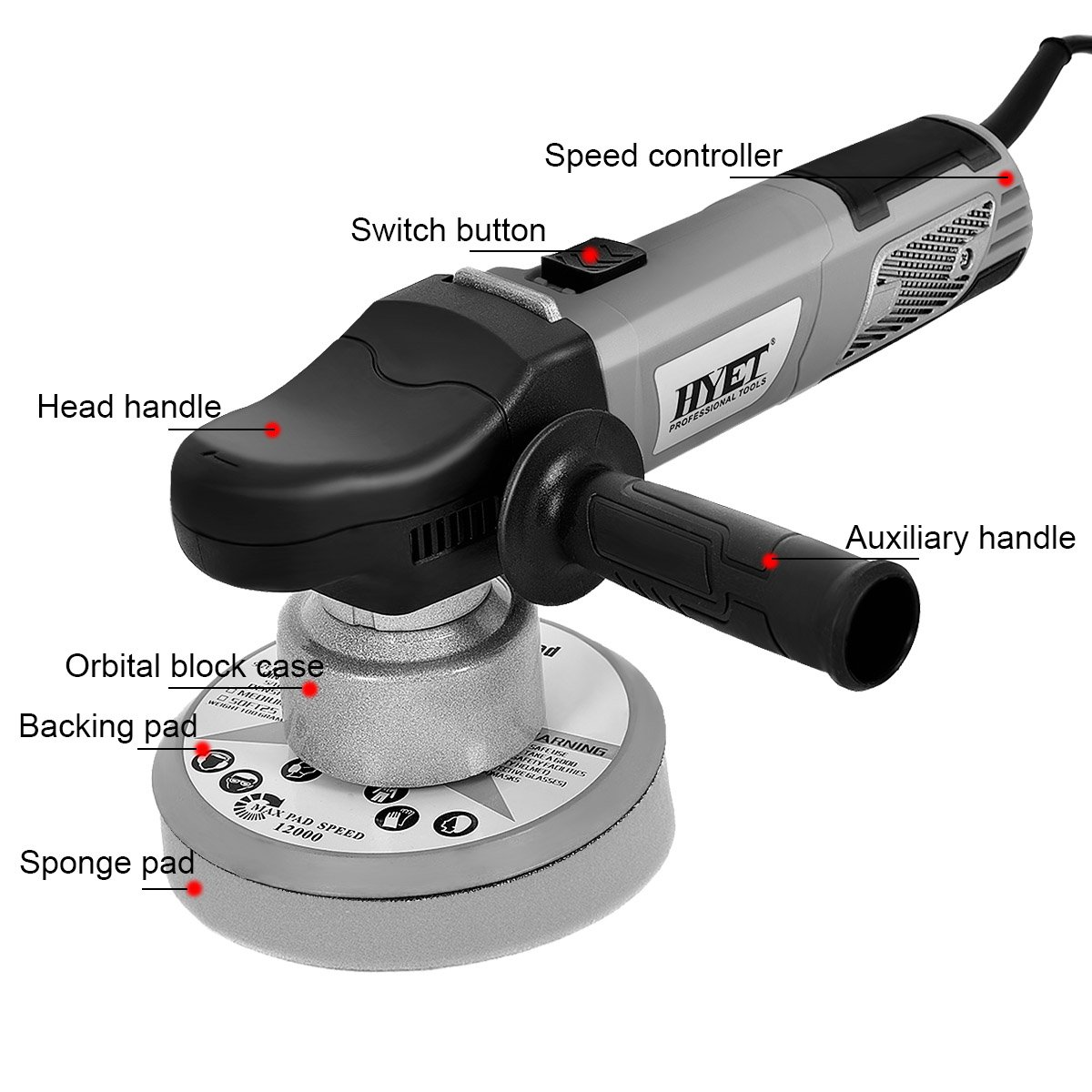 Goplus orbital sander featured image 6