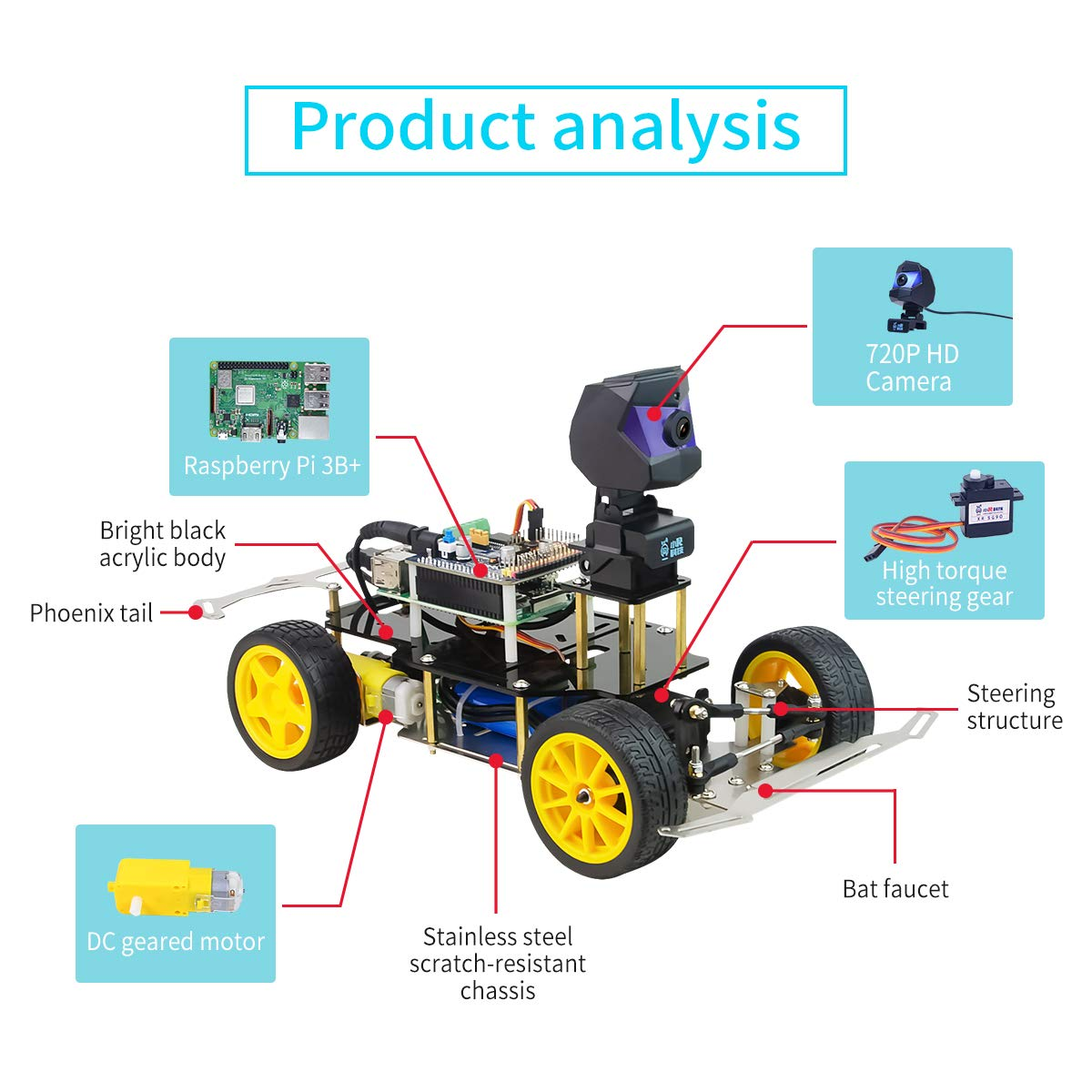 Amazon XiaoR Geek Donkey Car Starter Kit Opensource DIY Self