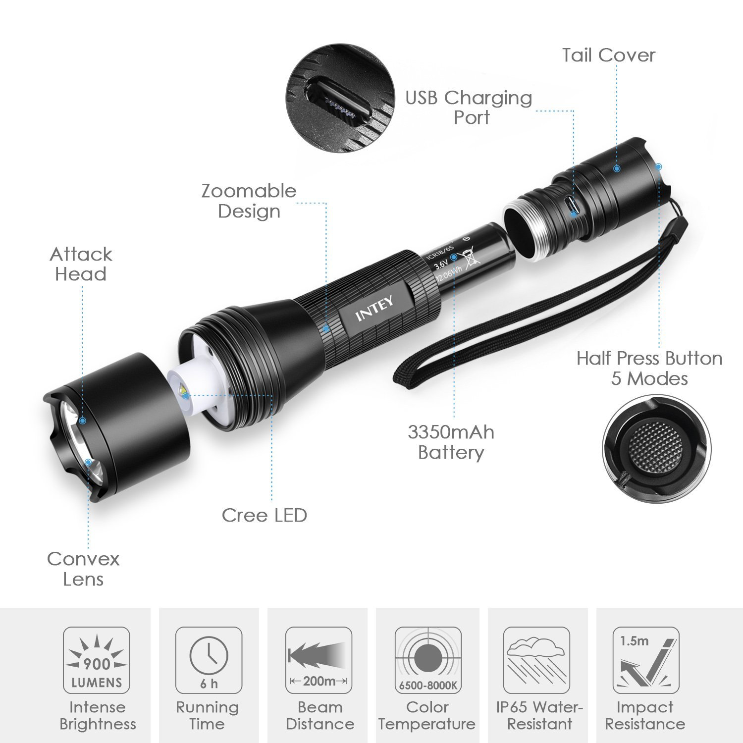 INTEY Tactical Flashlight USB Rechargeable LED Flashlight Zoomable Waterproof 900 Lumens Torch Light