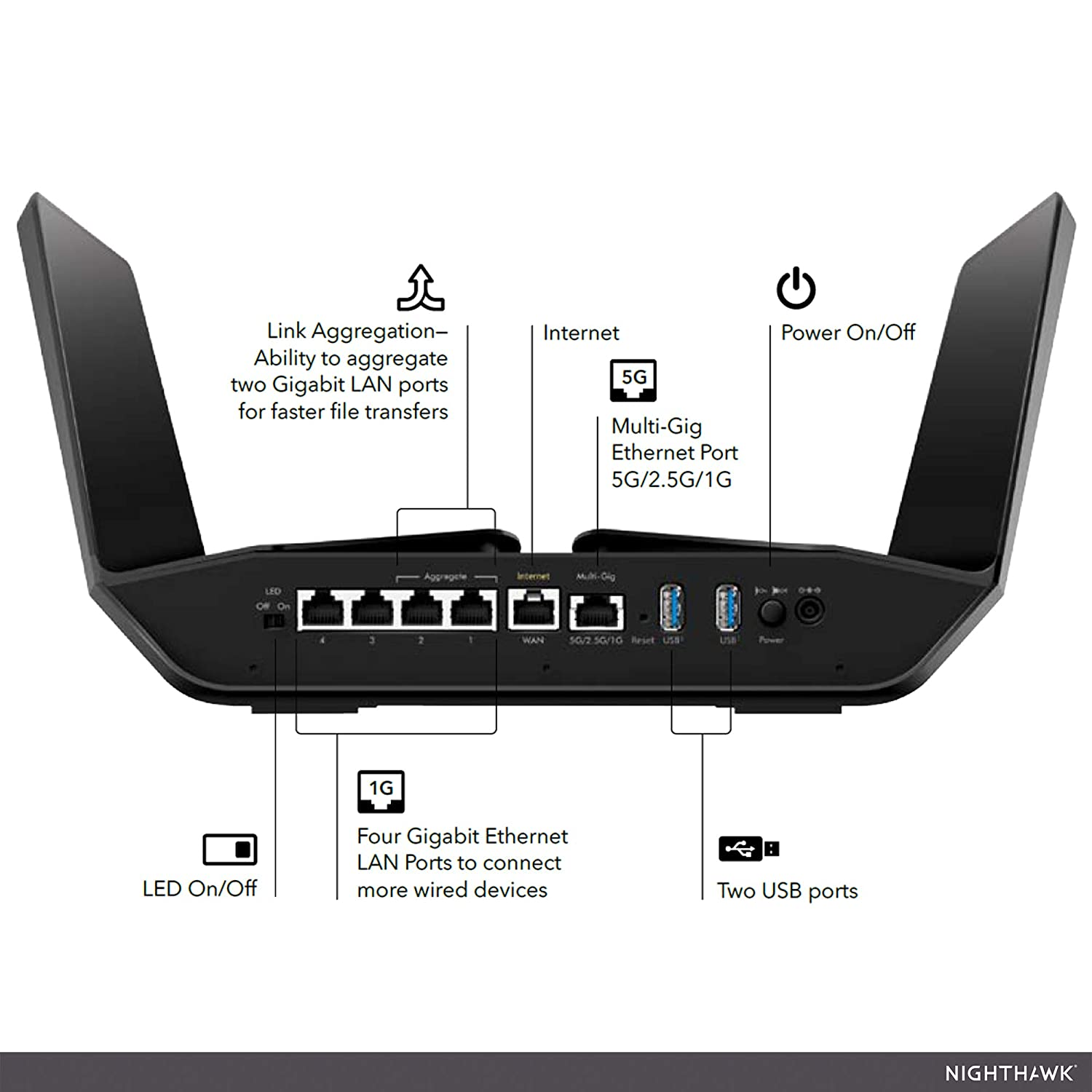 R6080 NETGEAR AC1000 Dual Band Smart WiFi Router Fast Ethernet