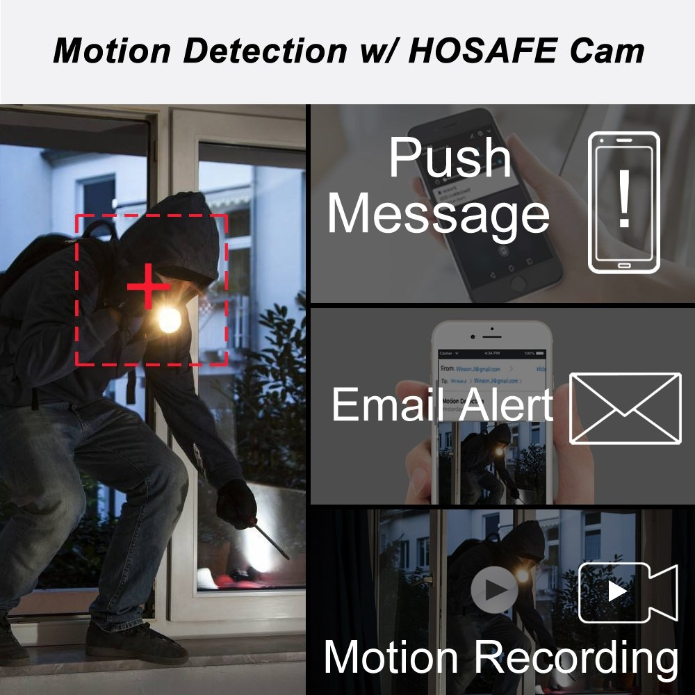 HOSAFE NVR 8 Channel Network Video Recorder, Support Recording to External HDD and ESATA HDD (Not included), Support ONVIF Compatible H.264 IP Cameras by HOSAFE.COM (Image #5)