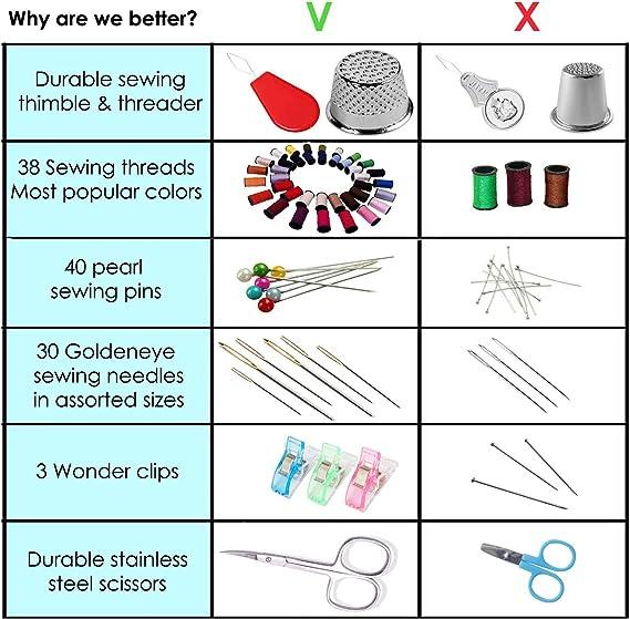 40Pcs//Set Pearl Needle Pin Wheel Craft Tailor Sewing Patchwork Making Dress W9R1