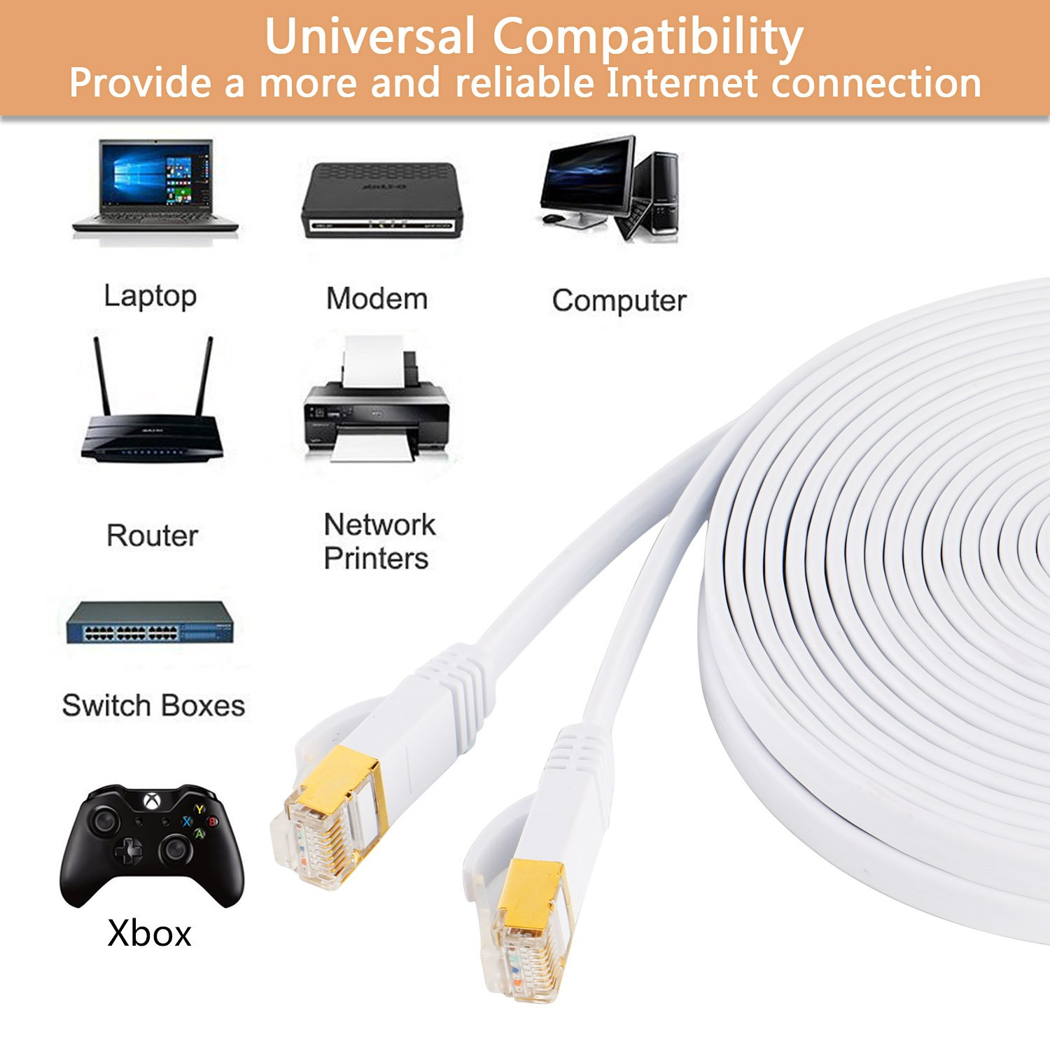 50 ft Ethernet Cable Cat7,Flat Gigabit Network Cable for Computer/Router with Clip&RJ45 Connector,Higher Speed Than Cat6/Cat5 Shielded Internet LAN Cord for PS4,Xbox,Adapter,Switch,Modem,PC-White by MATEIN (Image #6)
