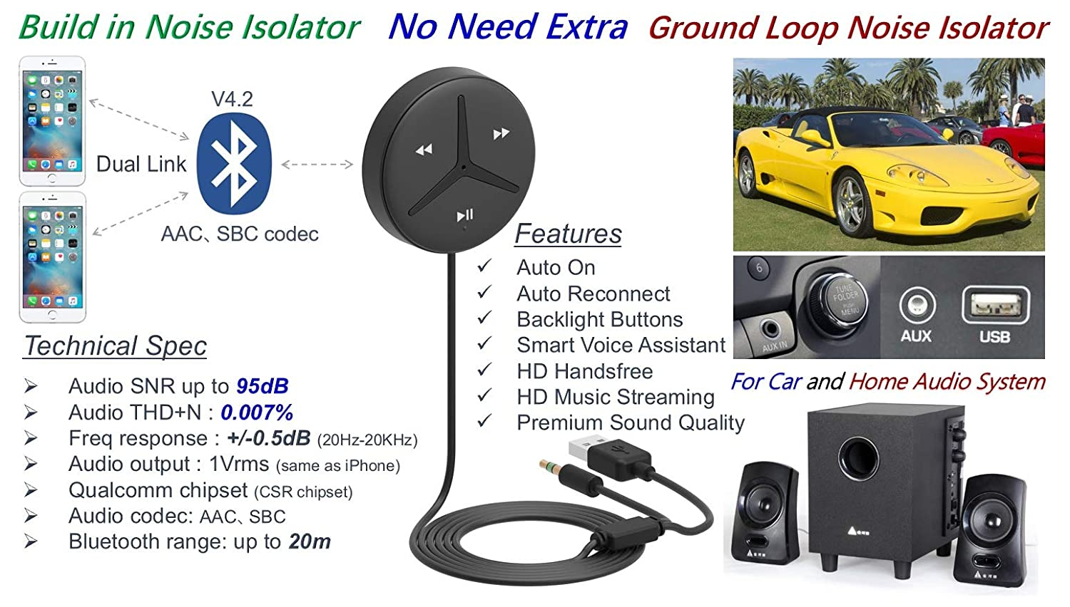 Aston SoundTek A1+,Excellent Sound,Aux Bluetooth Car Kits,Bluetooth Receiver,Smart Voice Assistant,Crystal Clear Handsfree Calls HD Audio Streaming for Car Audio,Build In Ground Loop Noise Isolator Aston Innovations