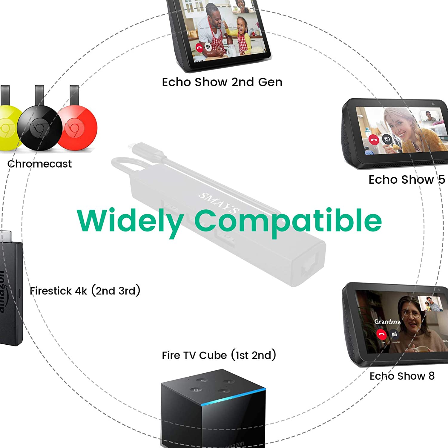 Alexa Show 2nd Gen Show 5 and Show 8 OTG Cable to USB Hub with LAN Ethernet Adapter for TV Stick 4K Cube