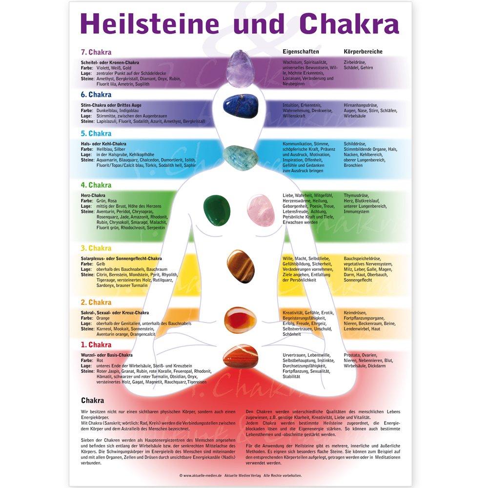 Heilsteine Und Chakra Poster A3 Chakra Steine Poster Original Vom