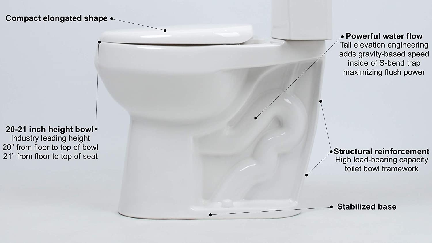20 Inch Height Toilet Bowl Taller Than All Ada And Comfort Height